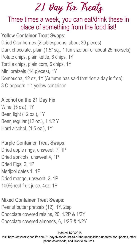 21 day fix food list 21tägige fixfoodliste liste