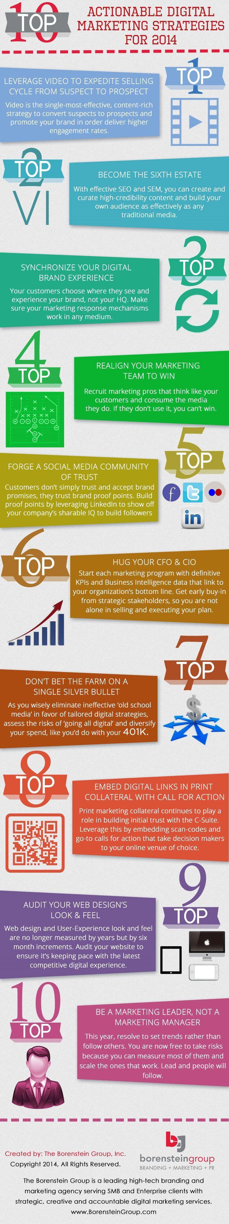 Top 10 Actionable Digital Marketing Strategies for 2014 ...