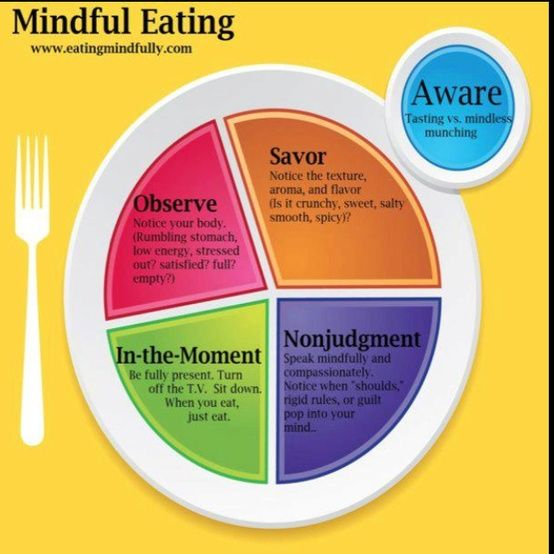 Best 25+ Mindful eating quotes ideas on Pinterest ...