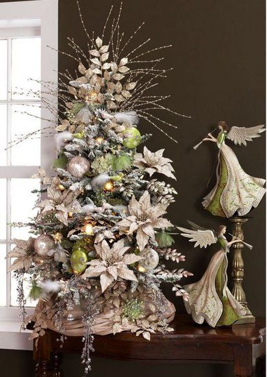 34 Beautiful Christmas Tree Decorating Ideas | World inside pictures: