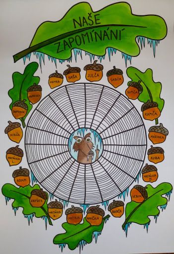 Třída U veverky čeká na druháčky – Třída U veverky – Webová alba Picasa