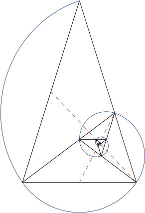 Google Image Result for https://upload.wikimedia.org/wikipedia/commons/thumb/b/b9/Golden_triangle_and_Fibonacci_spiral.svg/291px-Golden_triangle_and_Fibonacci_spiral.svg.png