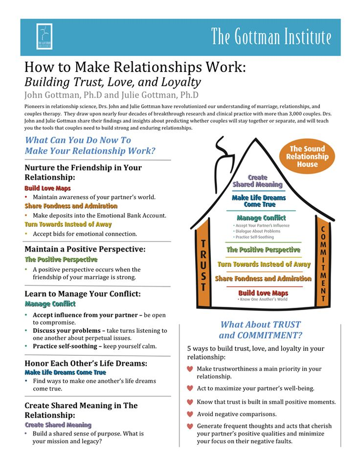 How to Make Relationships Work presented by Drs. John and Julie Gottman