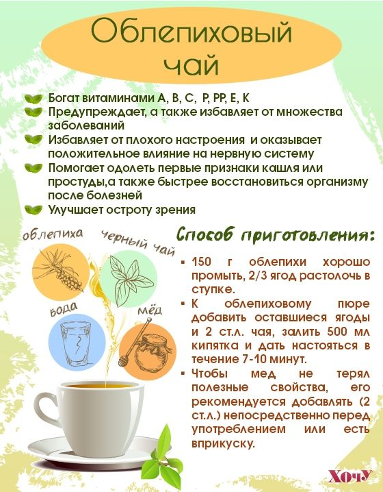 Чай рецепт картинки