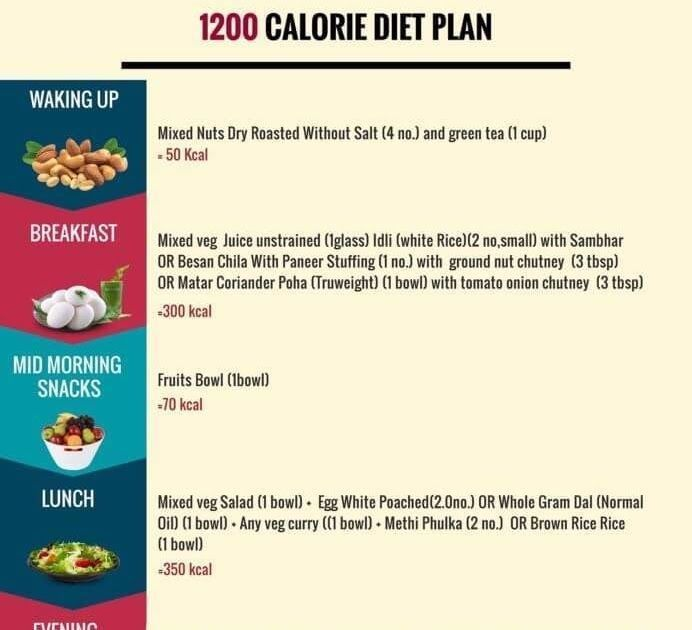 diet plan vegetarian indian