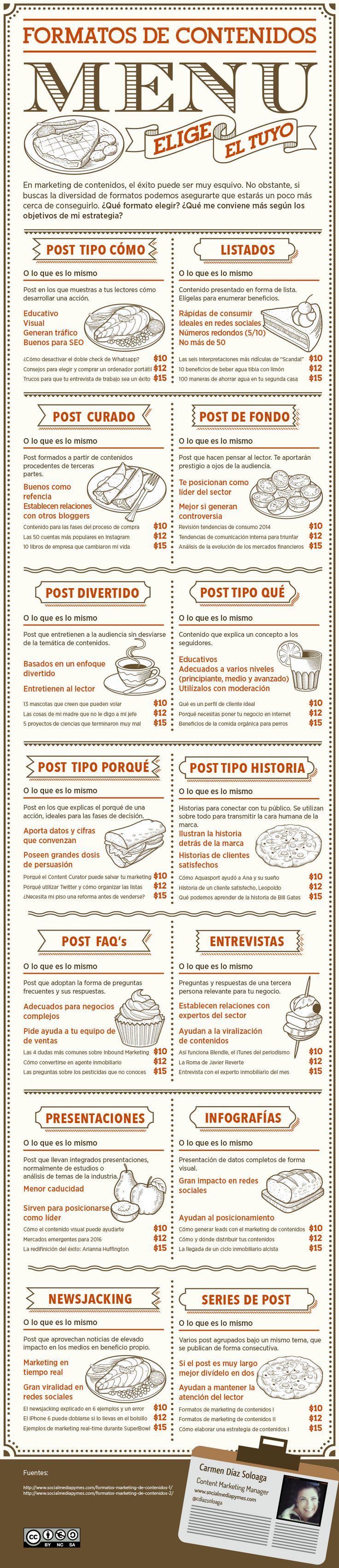 Hola: Una infografía sobre los Formatos para tu Marketing de Contenidos. Vía Un saludo