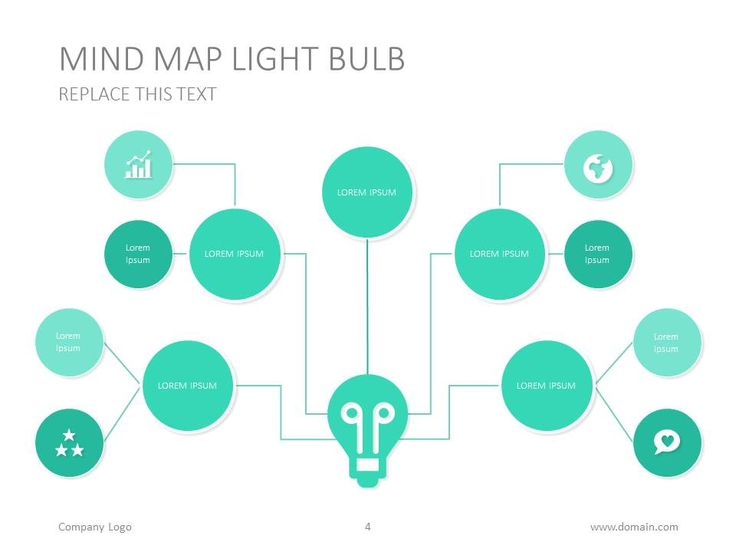 best 25+ mind map template ideas on pinterest | mind map download, Modern powerpoint
