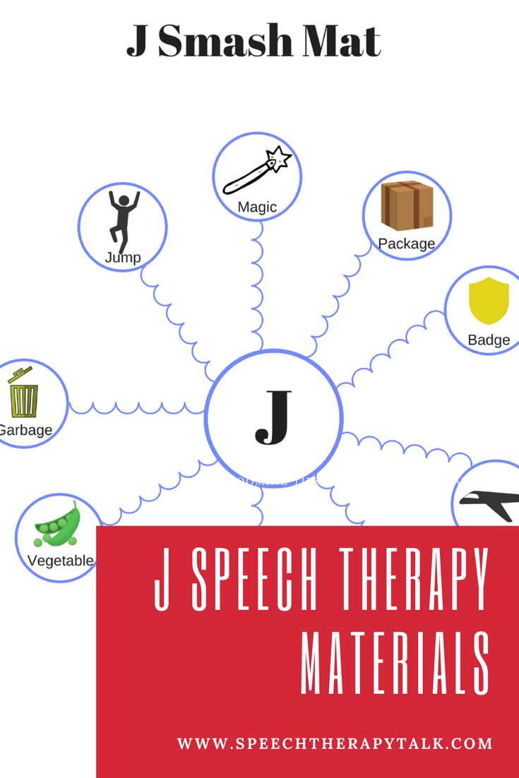 Best 25+ Speech therapy toddler ideas on Pinterest | Toddler ...