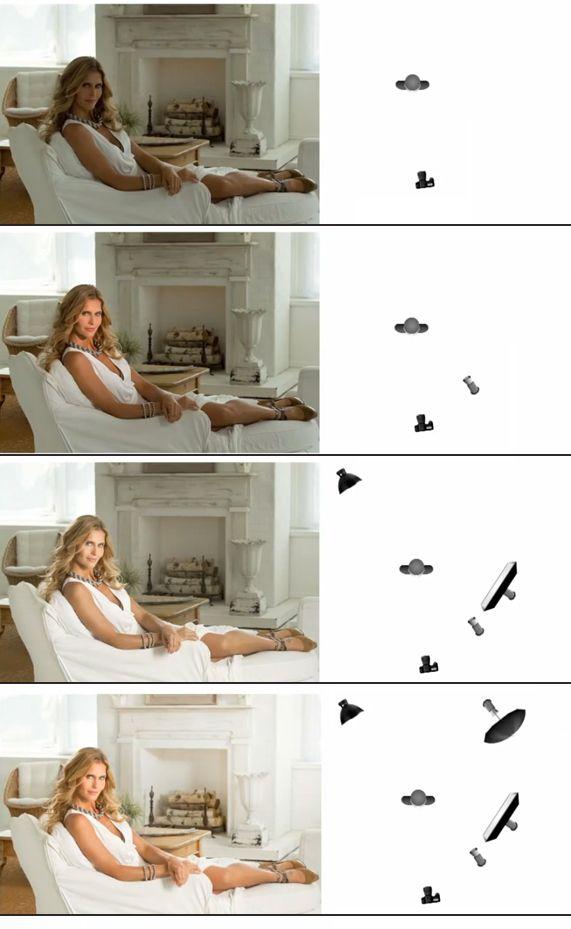 Técnicas de iluminación con 1, 2 y 4 luces