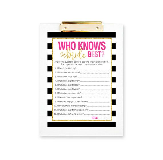 Kate Spade Bridal Shower Who Knows the Bride Quiz Game ...