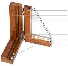 Resultado de imagen para como hacer ventanas de madera con doble vidrio