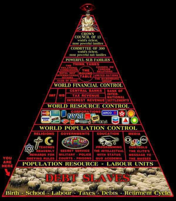 The Real Power Behind the New World Order (Full Documentary). Money is an illusion