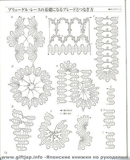 CROCHET LACE BOOK 3 - Zoranna Dildah - Picasa Web Albums bruges lace edgings
