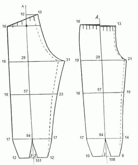 Сшить брюки шаровары для мальчика