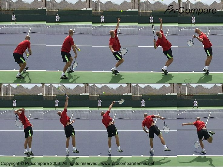 proper serve technique in tennis