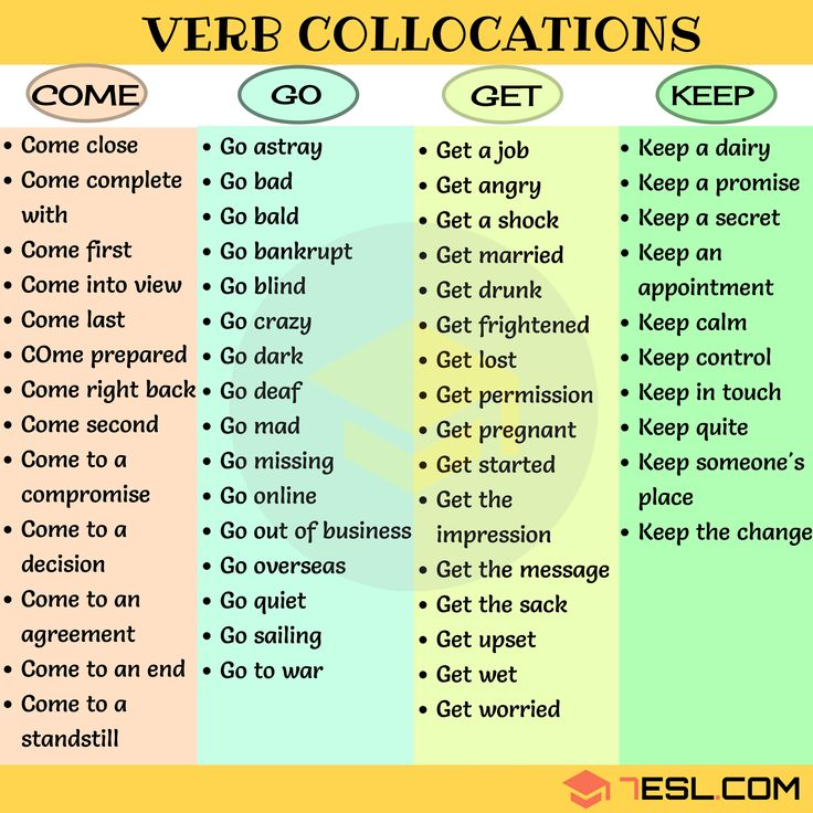 use of collocation in short stories Using correct collocation will show the level of your english, the better you use collocation, the better your english will be what techniques can we use to help us learning collocation read newspaper, magazine or even story in english as you read, connect the keywords and make a line between them.