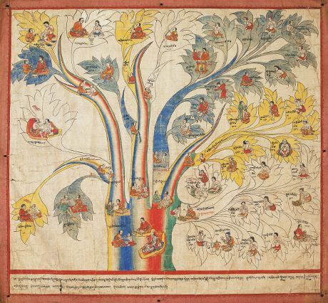 Bodies in Balance - exhibition at the Rubin Museum on the Art of Tibetan Medicine, begins March 2014