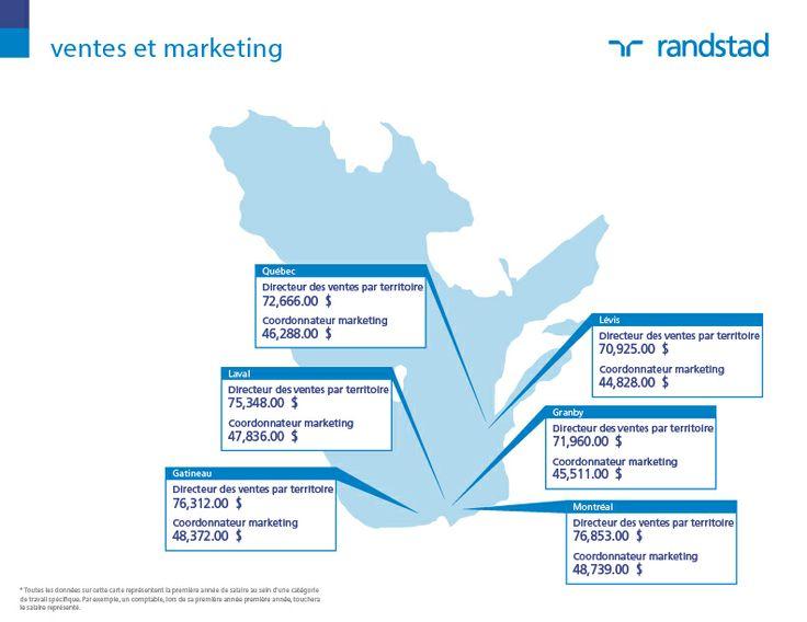 #Salaires #2014 Rémunération #Emploi Métier Ventes & Marketing. #Canada  #Québec. Découvrez d'autres salaires sur: http://content.randstad.ca/guide-salaire-2014