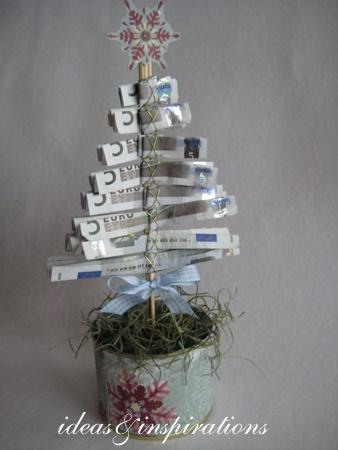 So könnte der etwas andere Sophienhof-Gutschein zu Weihnachten aussehen ;)