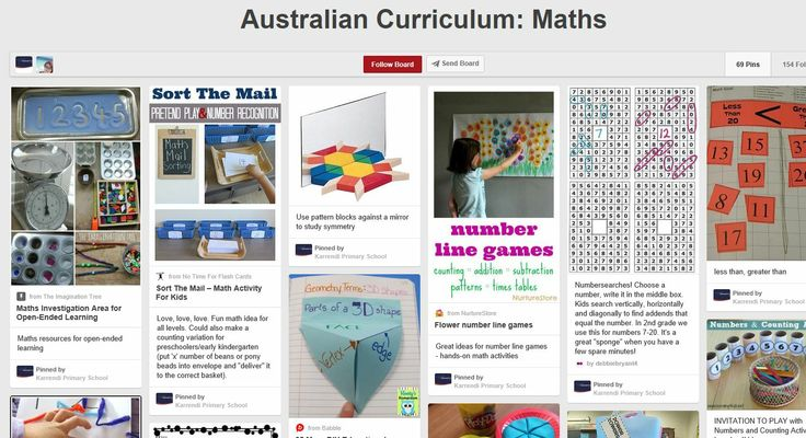 Australian Curriculum maths