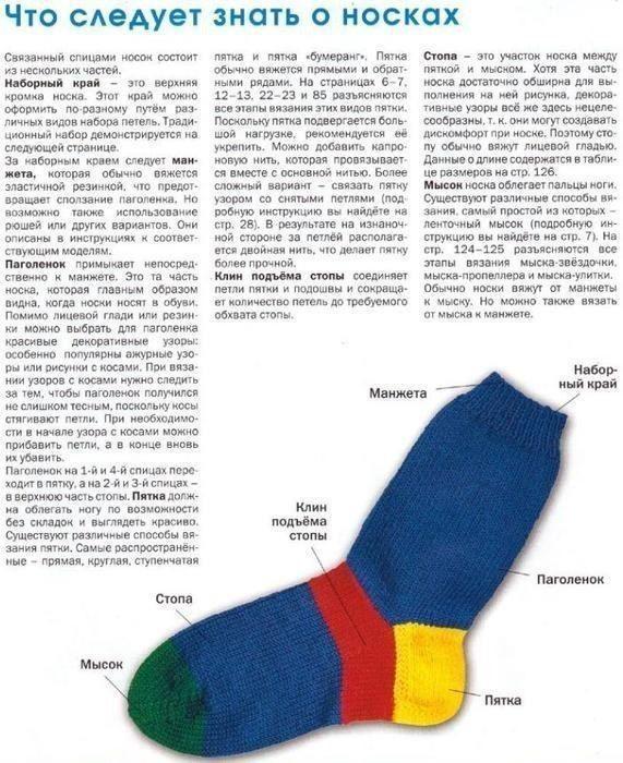 научиться вязать носки в картинках мастерской фоне творческого