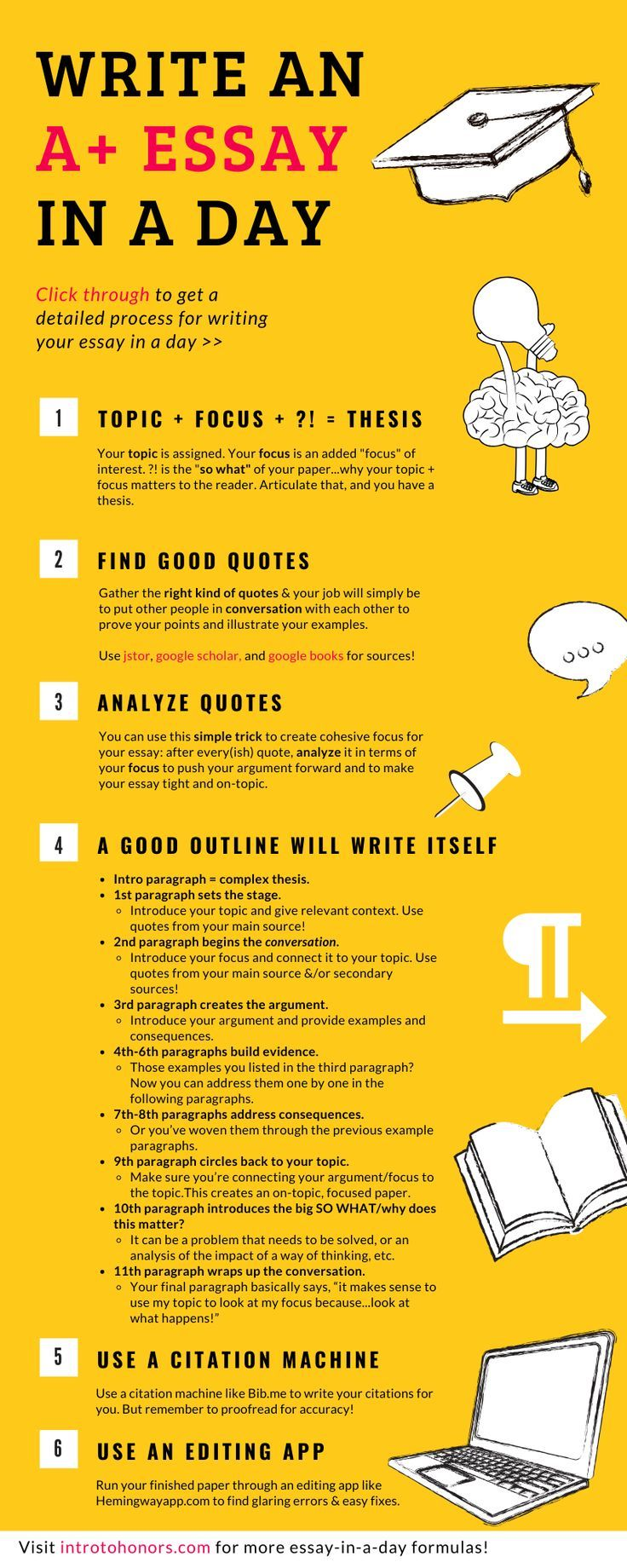 How To Write An A Essay In Day Writing Skill College Help Top Quality Essays