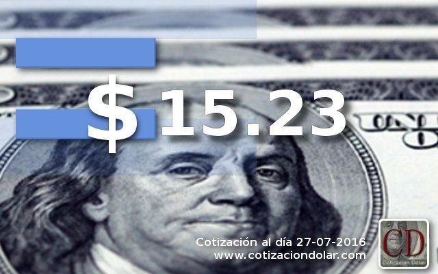 La divisa norteamericana comienza la jornada de este miércoles al mismo valor del cierre anterior y se vende a $ 15,23 en casas de cambio y bancos de la ciudad. El dólar Banco Nación, euro y el real también abren sin cambios el día, el dólar Banco Nacióncotiza a $ 15,15, el euro a $17,50…