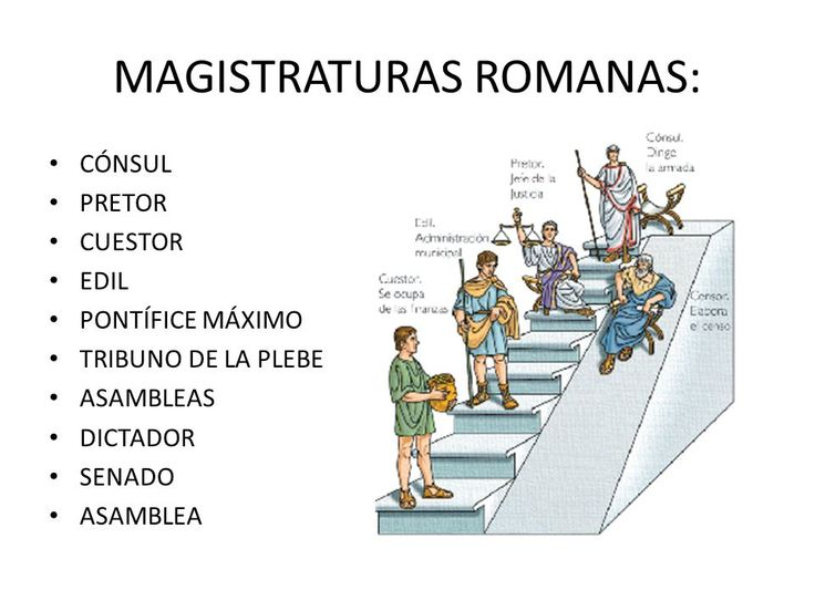 Magistraturas romanas.jpg