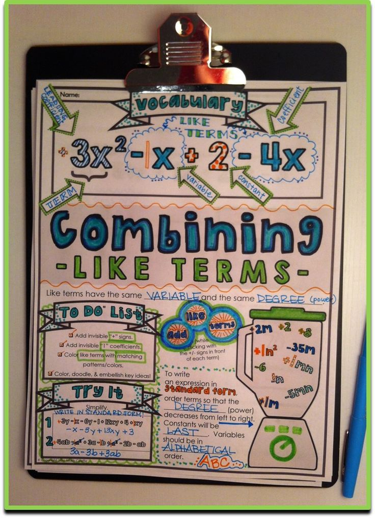"Combining Like Terms ""Doodle Notes"" - Coefficient, Constant, Term, Variable, etc. - Students identify like terms with matching doodle patterns"