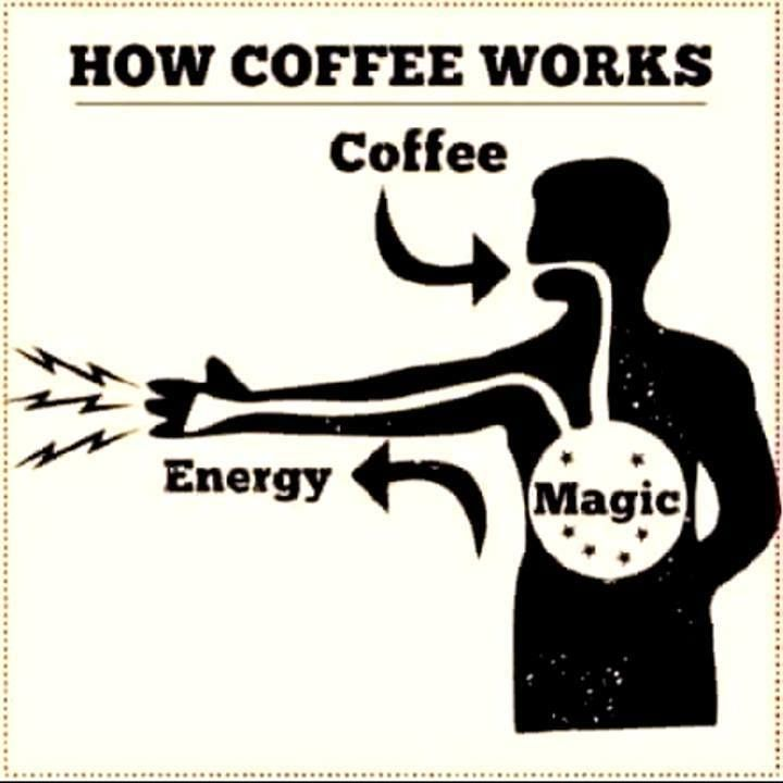 All I can say is coffee is a magic potion