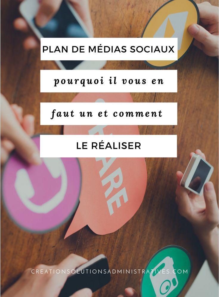 Utilisez-vous les médias sociaux pour promouvoir votre entreprise? Voici quelques éléments à inclure dans la préparation de votre stratégie et la planification de votre calendrier.