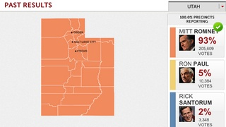 Interactive map from PBS NewsHour features an electoral college calculator which includes historical data going back to the 1964 election...
