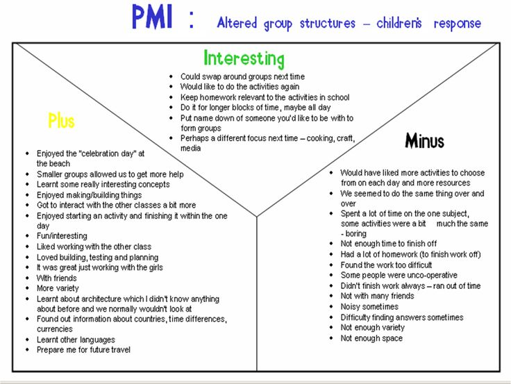 The 25+ best Managerial economics ideas on Pinterest Factors of - meeting protocol template