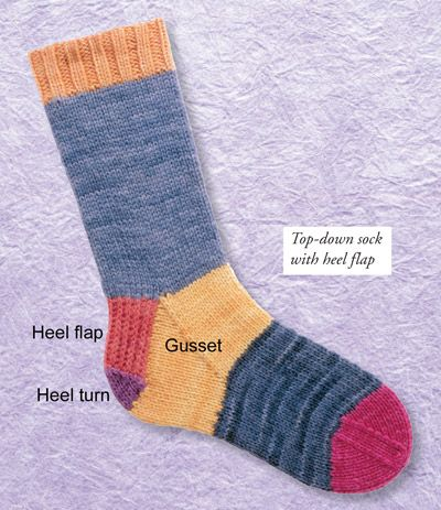 Picking Up Stitches In Knitting Socks : 3 HOW-TO VIDEOS for knitting socks: Watch a newbie knit a heel flap, a heel t...