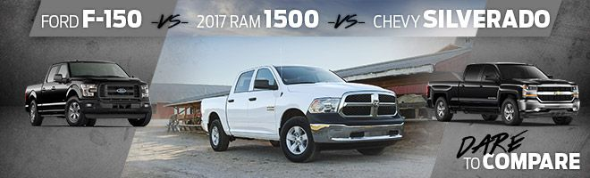 Debating which new 2017 pickup truck you should buy?  Check out this comparison between the 2017 Ram 1500, Ford F-150, and the Chevrolet Silverado 1500.