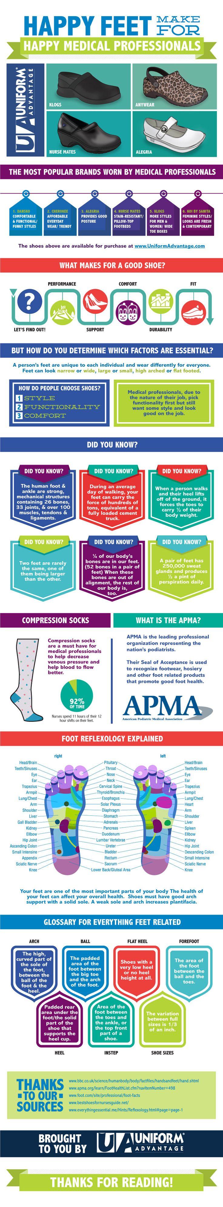 The right Nursing shoes make Happy Healthcare Professionals by Uniform Advantage