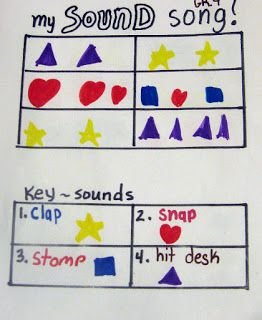Icon notation for body percussion/found sounds composition. Seems easy enough!
