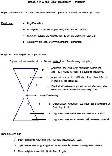 Erörterung schreiben und Argumentation verfassen