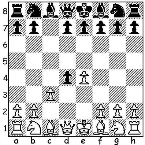Aperturas de ajedrez: lineas comunes en la defensa siciliana: Defensa siciliana: posición inicial