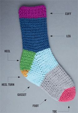 very good article on how to crochet socks
