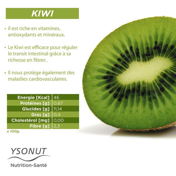 Le #kiwi est ses #bienfaits, découvrez-les