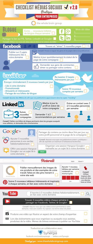 [Infographie de 17h17] Social Media Checklist pour entreprises et personal branding | Consonaute