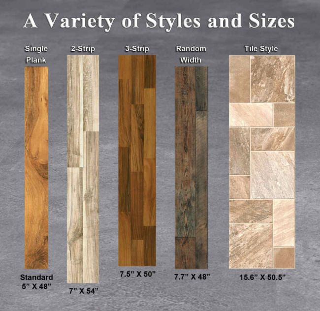 Discount Laminate Flooring - Floors To Your Home