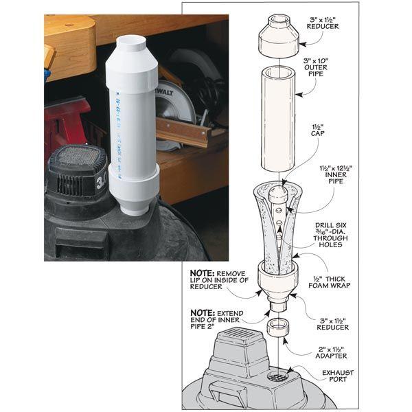 Shopvac Muffler | Woodsmith Tips