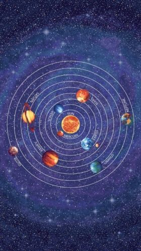 23 x 44 panel glow in the dark solar system planet cotton fabric panel