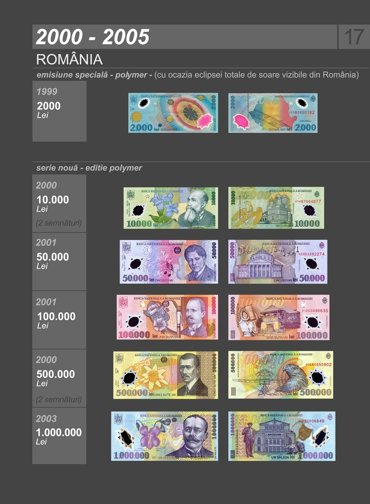 Romanian banknotes 2000-2005