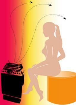 Sauna Health Store, Infrared Sauna Experts: Infrared Sauna Health Benefits.