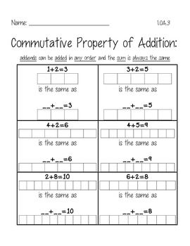 1000+ ideas about Addition Properties on Pinterest | Fractions ...
