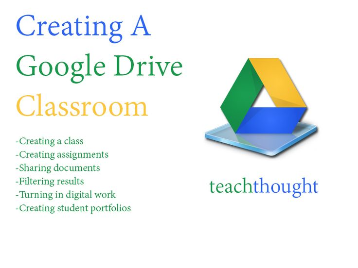 Great tips on setting up Google Drive for your classroom (with video!)