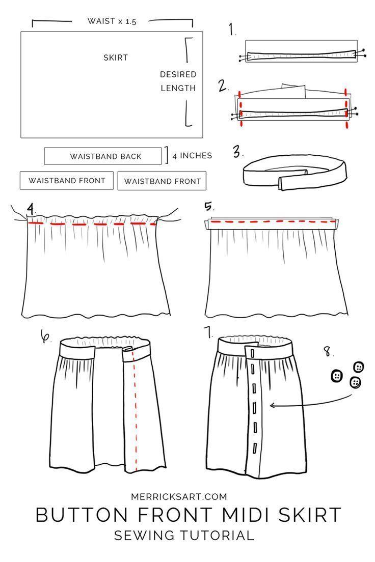 Wie man einen Midiknopf-Rock herstellt
